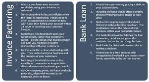 Factoring VS Bank Loans